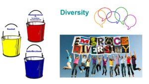 Week 2 Diversity