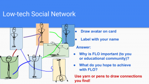 slide Low Tech Social Network