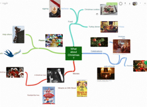 Christmas mind map with Coggle